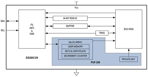 Diagram of Maxim Integrated's DS28C39 ECDSA secure authenticator